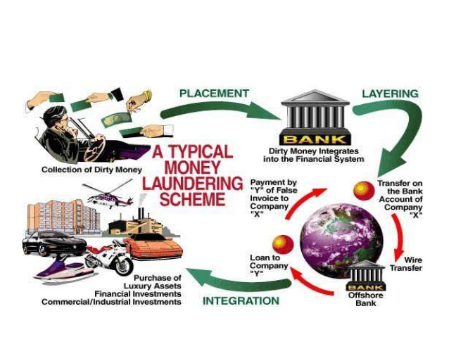 prevention-of-money-laundering-act-2002-4-638